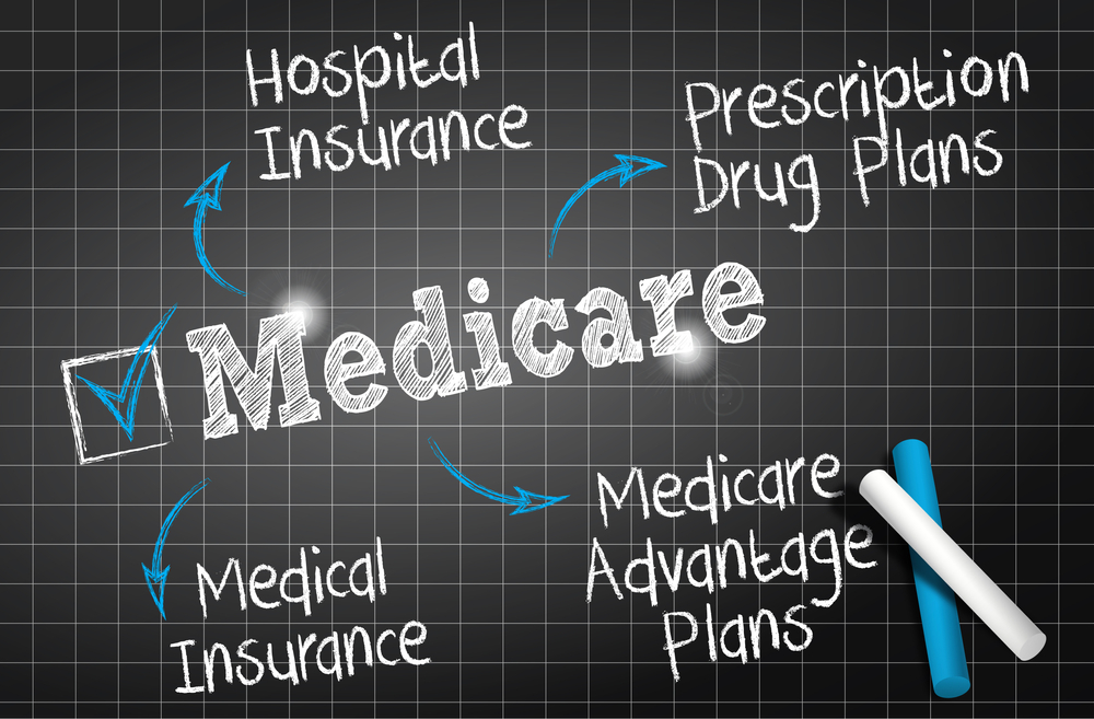 Do You Need To Address When An Employee Is Eligible For Medicare?